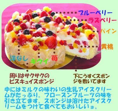 生乳アイスクリームフルーツアイスケーキ 6号 18cmの画像2枚目